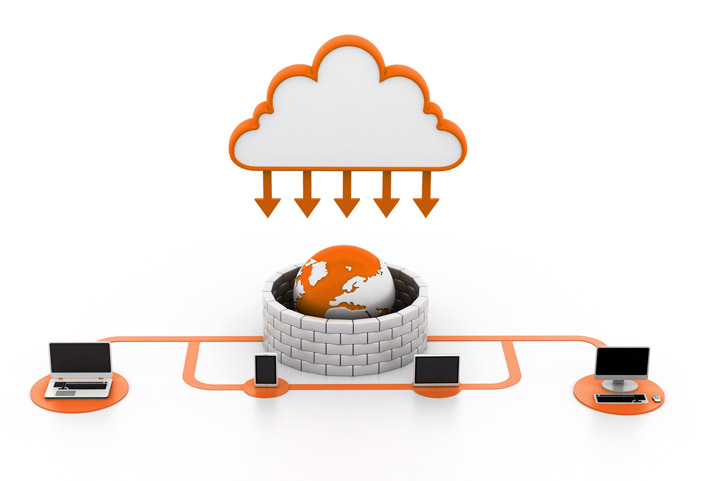 Cloud Computing versus Inhouse